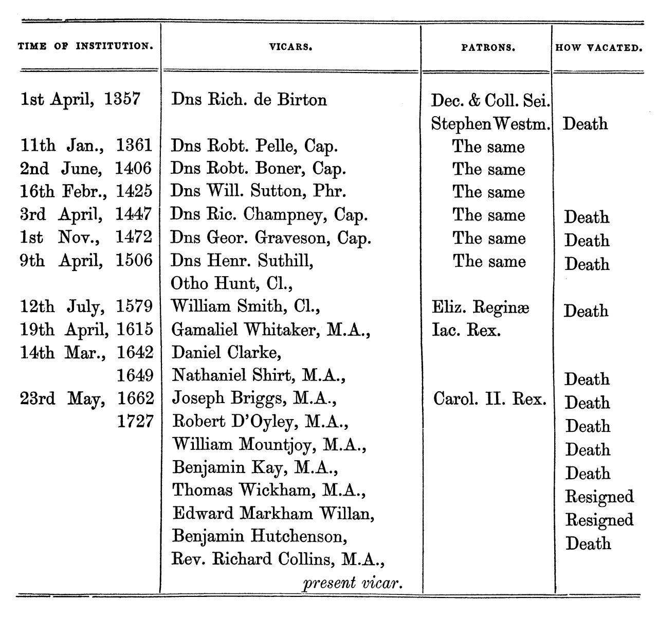 The History and Topography of the Parish of Kirkburton and of the Graveship of Holme (1861) - table 4.png
