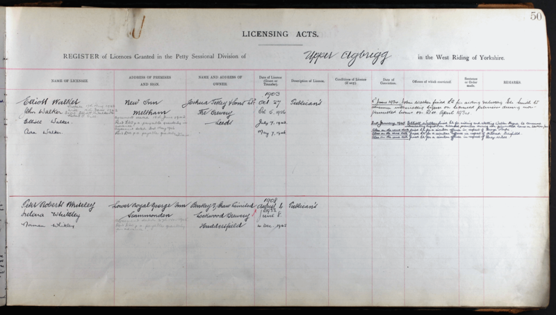 File:Wills O Nats, West Yorkshire Alehouse Licences 1903B.png